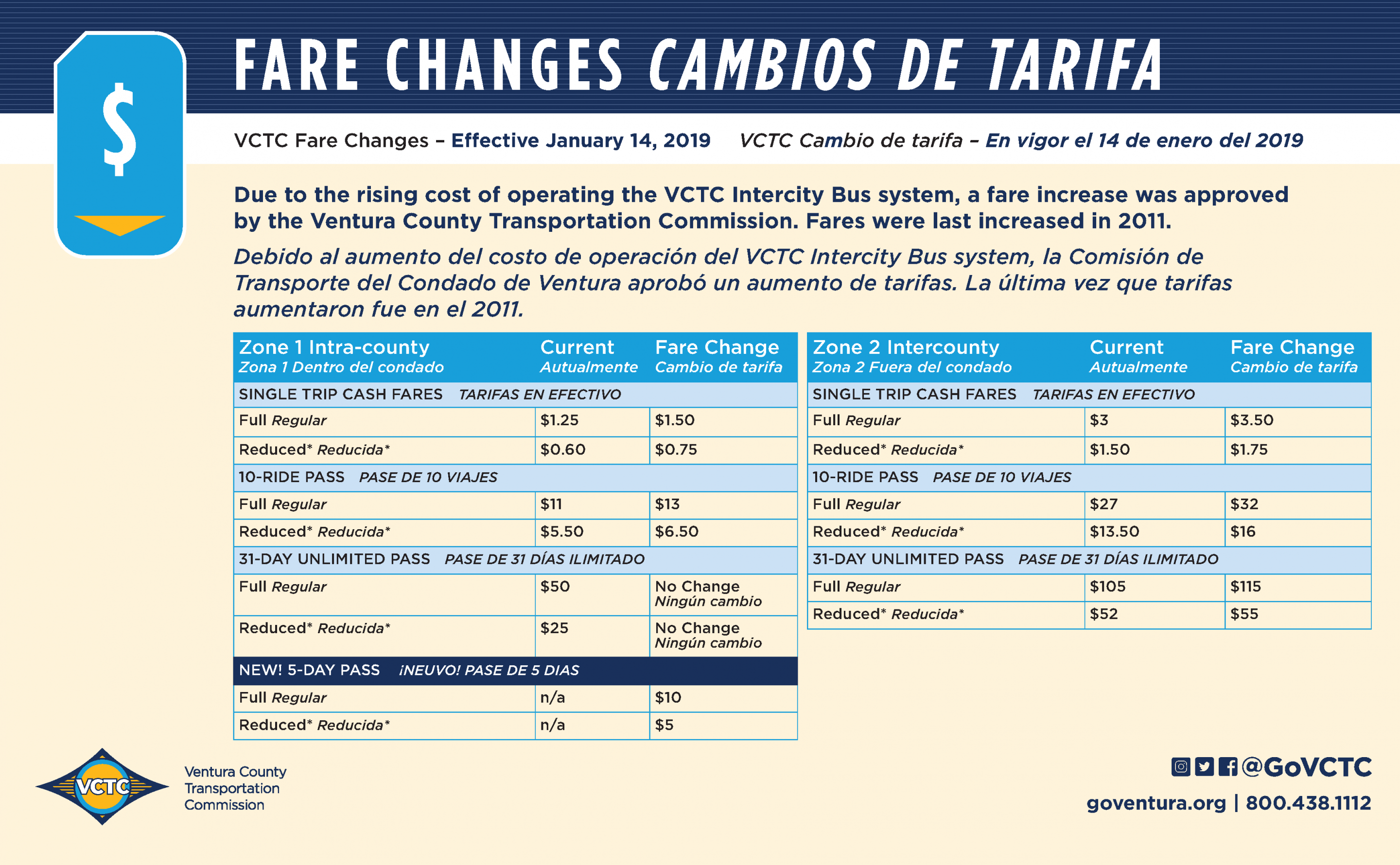 Fares Passes Ventura County Transportation Commission